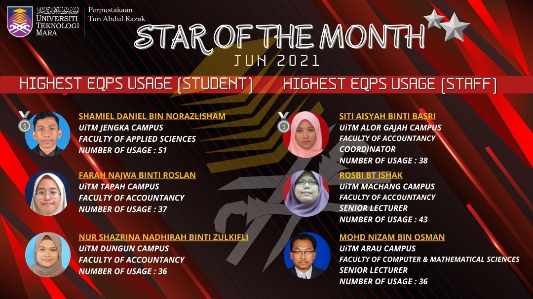 Congratulation to the Winners of UiTM Library Star of the ...