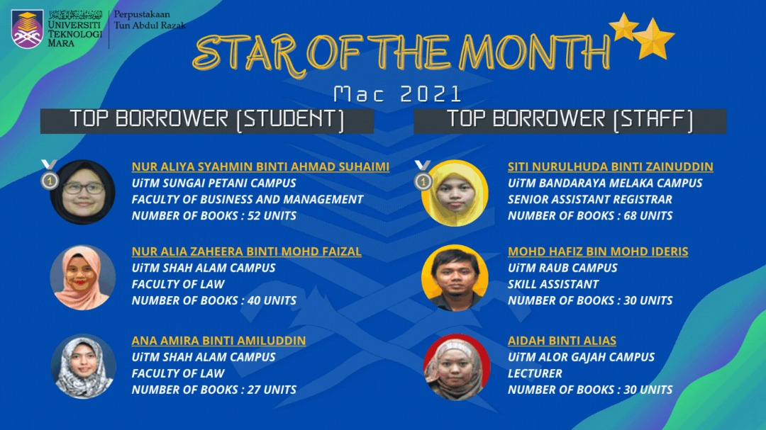 Congratulation to the Winners of UiTM Library Star of the Month (Mac 2021)