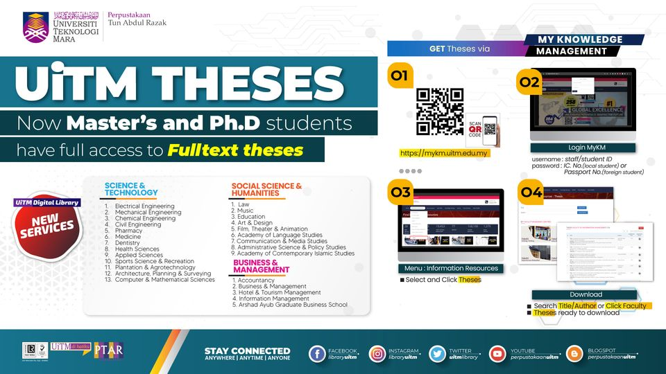 uitm theses